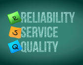 Reliability, service and quality sign — Stock Photo