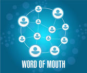 Word of mouth people network illustration — Stock Photo