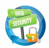 Data security cycle sign illustration — Stock Photo