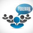 Foreman team illustration design — Stock Photo #60052139