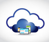 Web responsive site and cloud connection — Stock Photo