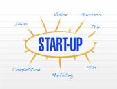 Start up model diagram illustration — Foto de Stock
