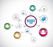 Weight loss help network illustration — Stockfoto