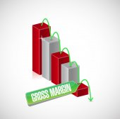 Falling business gross margin — Stock Photo