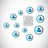 Labor unions network diagram — Stock Photo