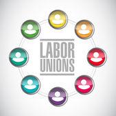 Labor unions diversity illustration — Stock Photo
