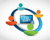 Cyber security people network — Stock Photo