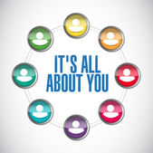 Its all about you. people network. — Stock Photo