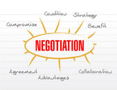 Negotiation model words illustration — Stock Photo