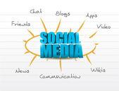 Social media model diagram — Stock Photo