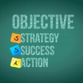 Objective steps on a board. illustration — Stockfoto