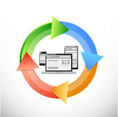 Web technology color cycle concept — Stock Photo