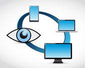 Electronics under surveillance concept — Стоковое фото