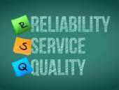 Reliability service quality board post — Stock Photo