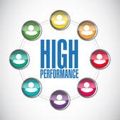 High performance people diagram illustration — Stock Photo