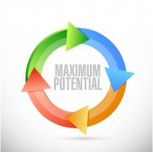 Maximum potential cycle sign concept — Stock Photo