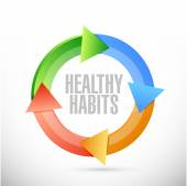 Healthy habits cycle sign concept — Stock Photo
