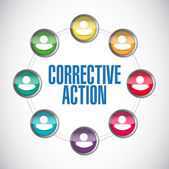Corrective action people team sign — Stock Photo