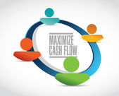 Maximize cash flow people network sign — Stock Photo