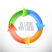 Be loyal buy local cycle sign illustration design — Stock Photo