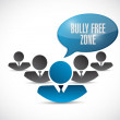 Bully free zone people sign concept — Stock Photo #69854957