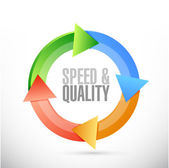 Speed and quality cycle sign illustration design — Stock Photo
