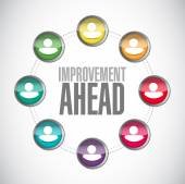 Improvement ahead people diagram sign — Stock Photo