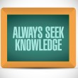 Always seek knowledge board sign concept — Stock Photo #71442269