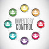 Inventory control people network sign concept — Stock Photo