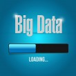 Big data loading update bar sign concept — Stock Photo #71727557