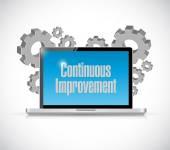 Continuous improvement tech computer sign concept — Stock Photo