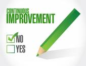 No continuous improvement approval sign concept — Stock Photo