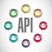 Api community sign concept illustration — Stock Photo