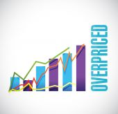 Overpriced affärsidé graf tecken — Stockfoto
