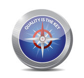 Quality is the key compass sign concept — Stock Photo