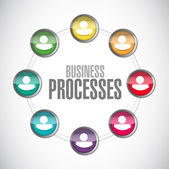 Business processes contacts sign concept — Stock Photo