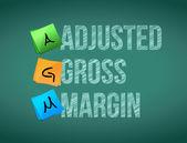 Adjusted gross margin post memo chalkboard sign — Stock Photo