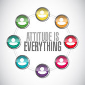 Attitude is everything connections sign concept — Stock Photo