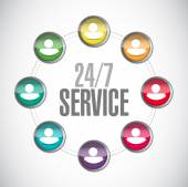 24-7 service community sign concept — Stock Photo
