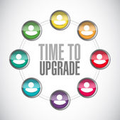 Time to upgrade network sign concept — Stock Photo