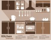 Kitchen interior infographic template — Stock Vector