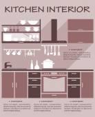 Flat kitchen interior design — Stock Vector