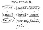 Hand drawn business plan — Stock Photo
