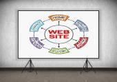 Poster with website scheme — Foto de Stock