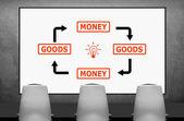 Goods and money scheme — Stock Photo