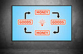 Plasma panel with goods and money — Stock Photo