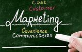 Marketingconcept — Stockfoto