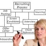Recruitment — Stock Photo #77675062