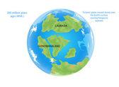 Tectonic movement — Stock Vector