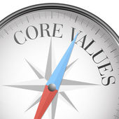 Compass core values — Stock Vector
